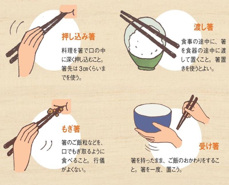 일본문화 젓가락 예절 4.jpg