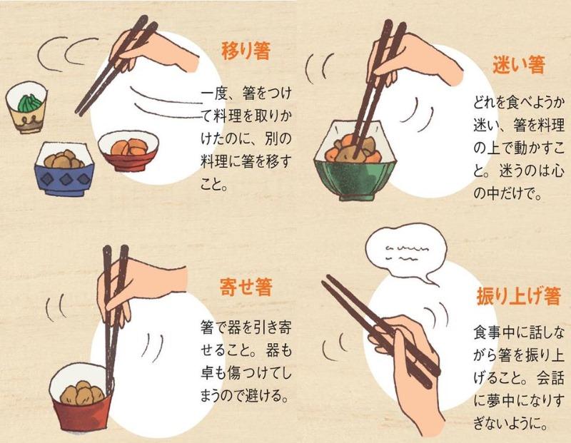 일본문화 젓가락 예절 5.jpg