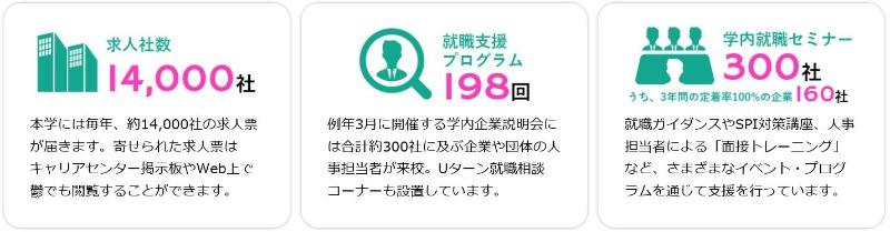 일본대학 다이토분카대학 11.JPEG