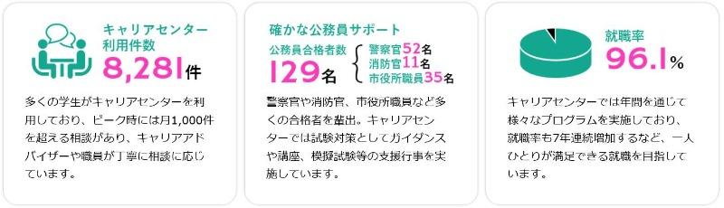 일본대학 다이토분카대학 12.JPEG