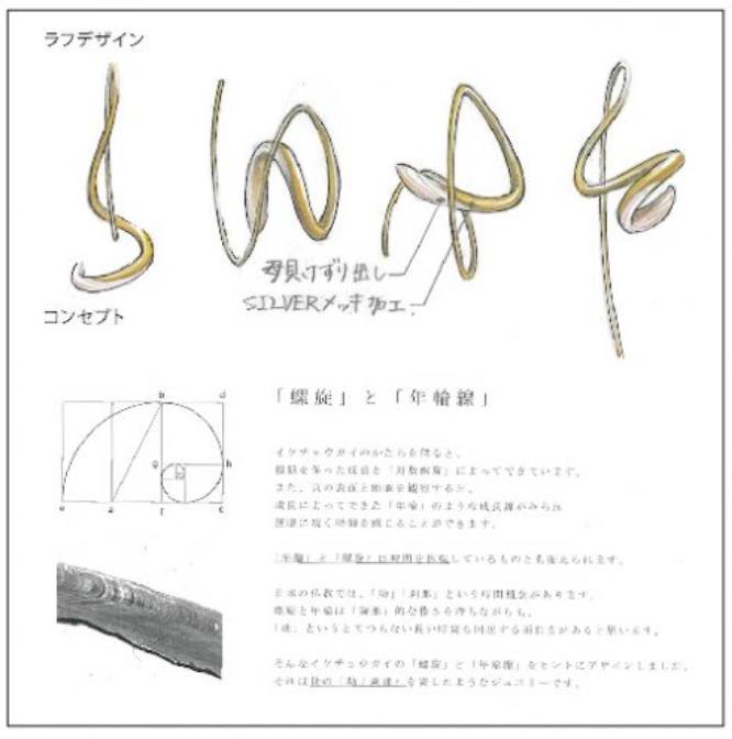 히코미즈노주얼리컬리지 시가현 진주주얼리 7.JPEG