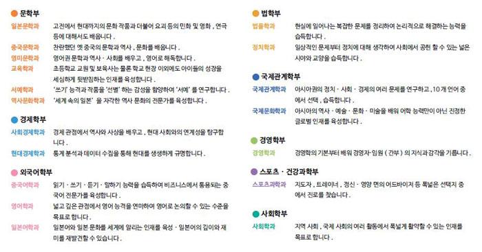 다이토분카대학 지속가능발전 문제해결 5.jpg