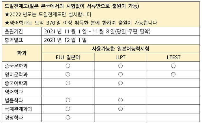 다이토분카대학 지속가능발전 문제해결 4.jpg