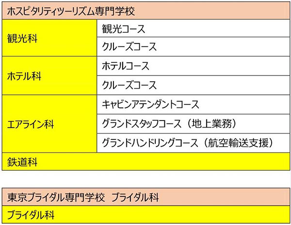 일본항공 기내식 종류 7.jpg